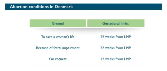 Abort-Report_Denmark Medical abortion gestational limits