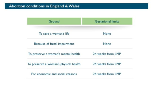 Abort-Report_England-Wales Medical abortion gestational limits