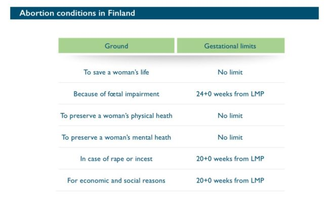 Abort-Report_Finland Medical abortion gestational limits