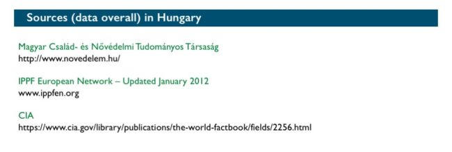 Abort-Report: Sources (data overall) Hungary