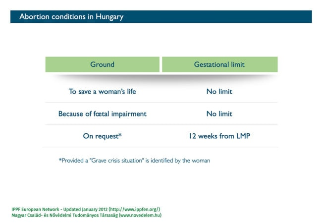 Abort-Report_Hungary Medical abortion gestational limits