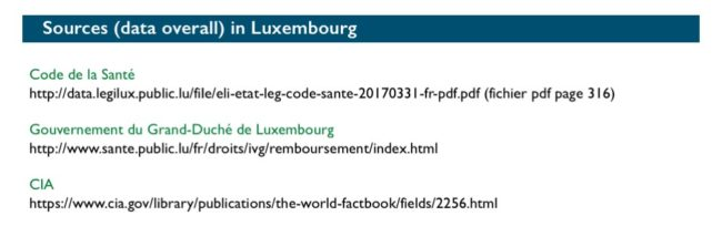 Abort-Report: Sources (data overall) Luxembourg