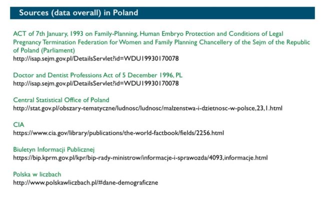 Abort-Report: Sources (data overall) Poland