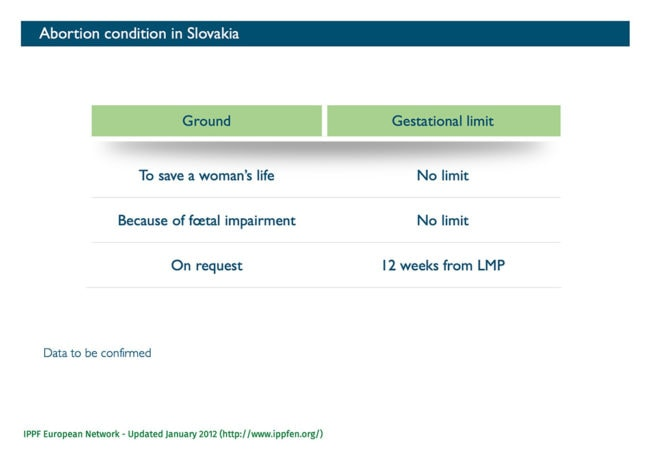 Abort-report Abortions conditions in Slovakia
