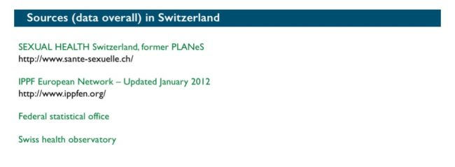 Abort-Report: Sources (data overall) Switzerland