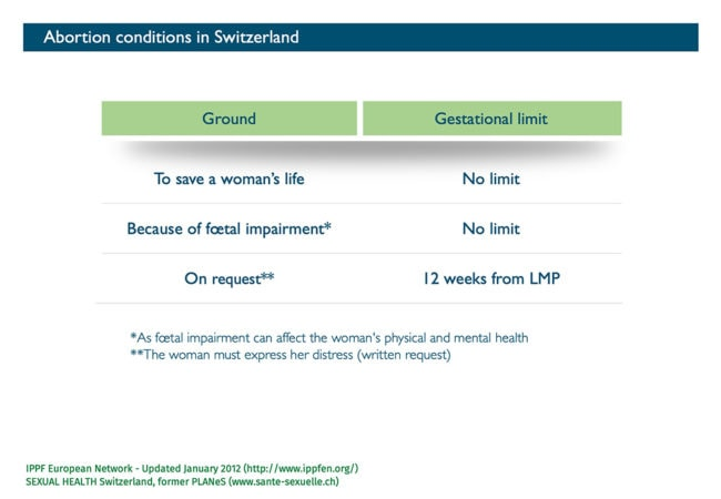 Abort-Report: Abortion conditions in Switzerland